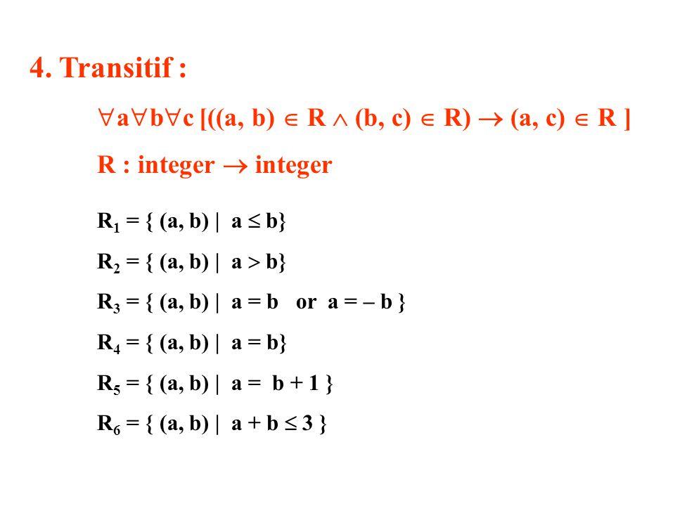 4. Transitif : abc [((a, b)  R  (b, c)  R)  (a, c)  R ]